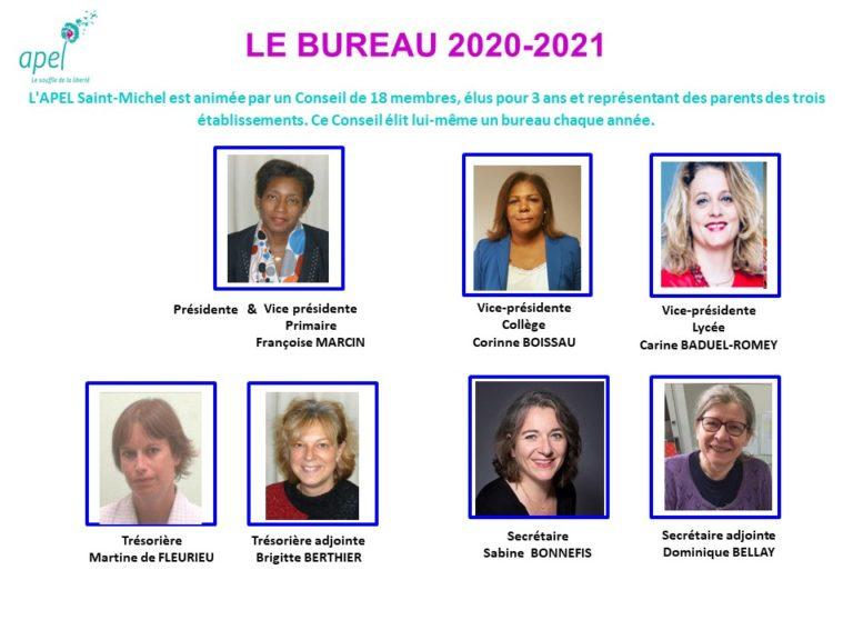 Le BUREAU 2020-2021